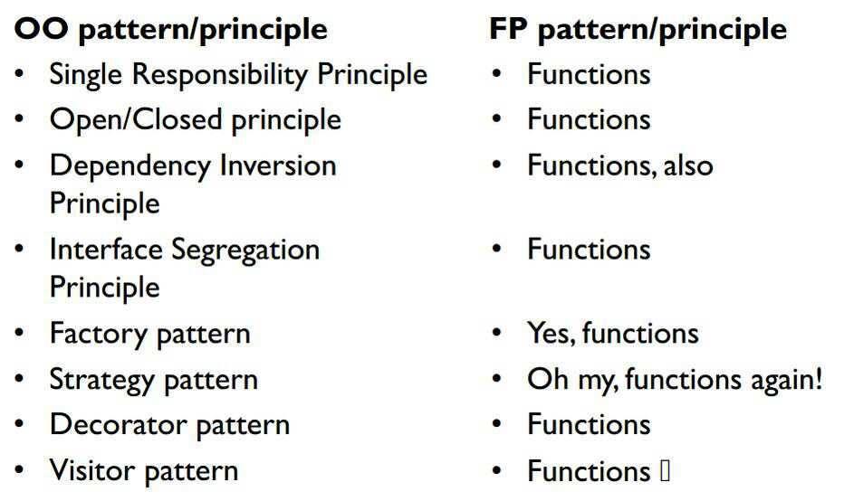 OO vs. FP